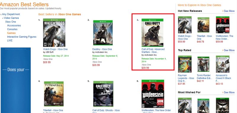 amazon top 5 best selling game xbox one Call of Duty : Advanced Warfare تنها یک روز پس از معرفی در لیست برترین پیش فروش های آمازون قرار گرفت