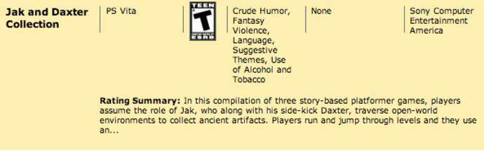 Jak and Daxter HD Collection PS VITA ESRB Listing