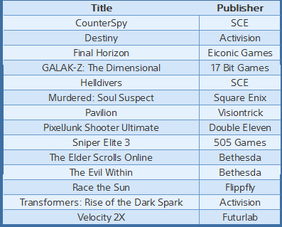 Sony Unveils List Of PS4 Games Coming In 2014: The Order