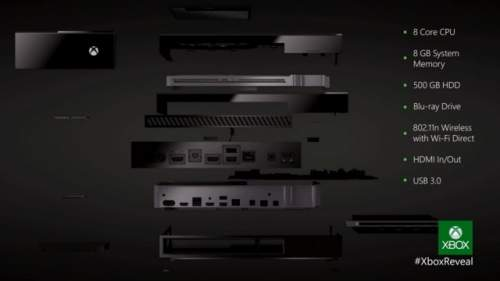Xbox One Specification