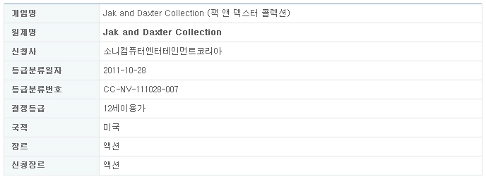 Jak and Daxter rating Korean