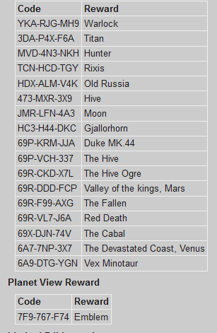 Destiny Reward Codes