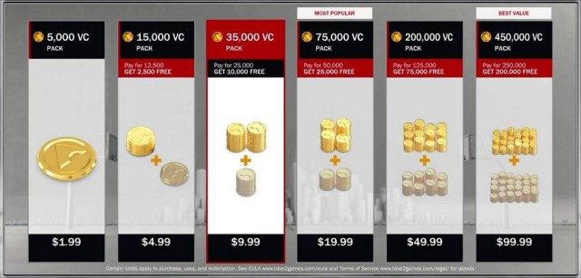 2k18 how to buy vc
