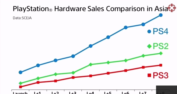 success factors of hardware