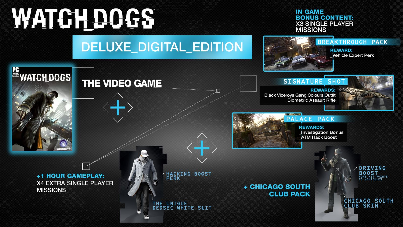 What Do You Get In Watch Dogs Special Edition