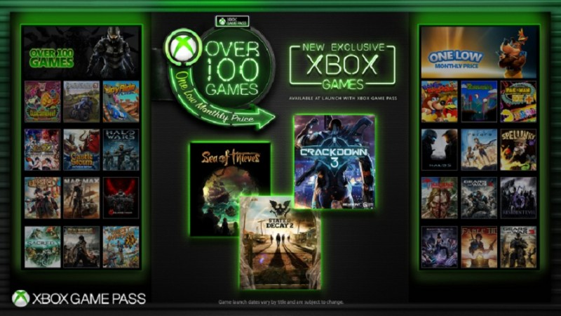 Xbox Games New Releases : Xbox game pass spencer unveil massive changes for