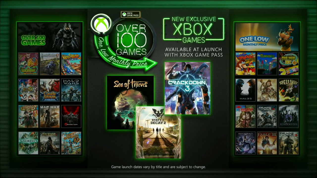 Can't download backwards compatible games with gold on my ...