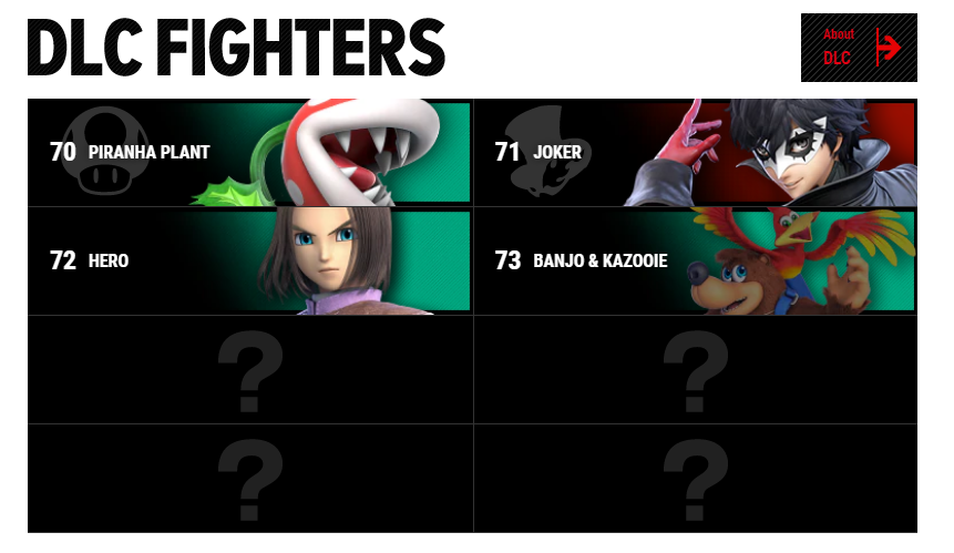 Two new DLC spots have appeared on the Super Smash Bros