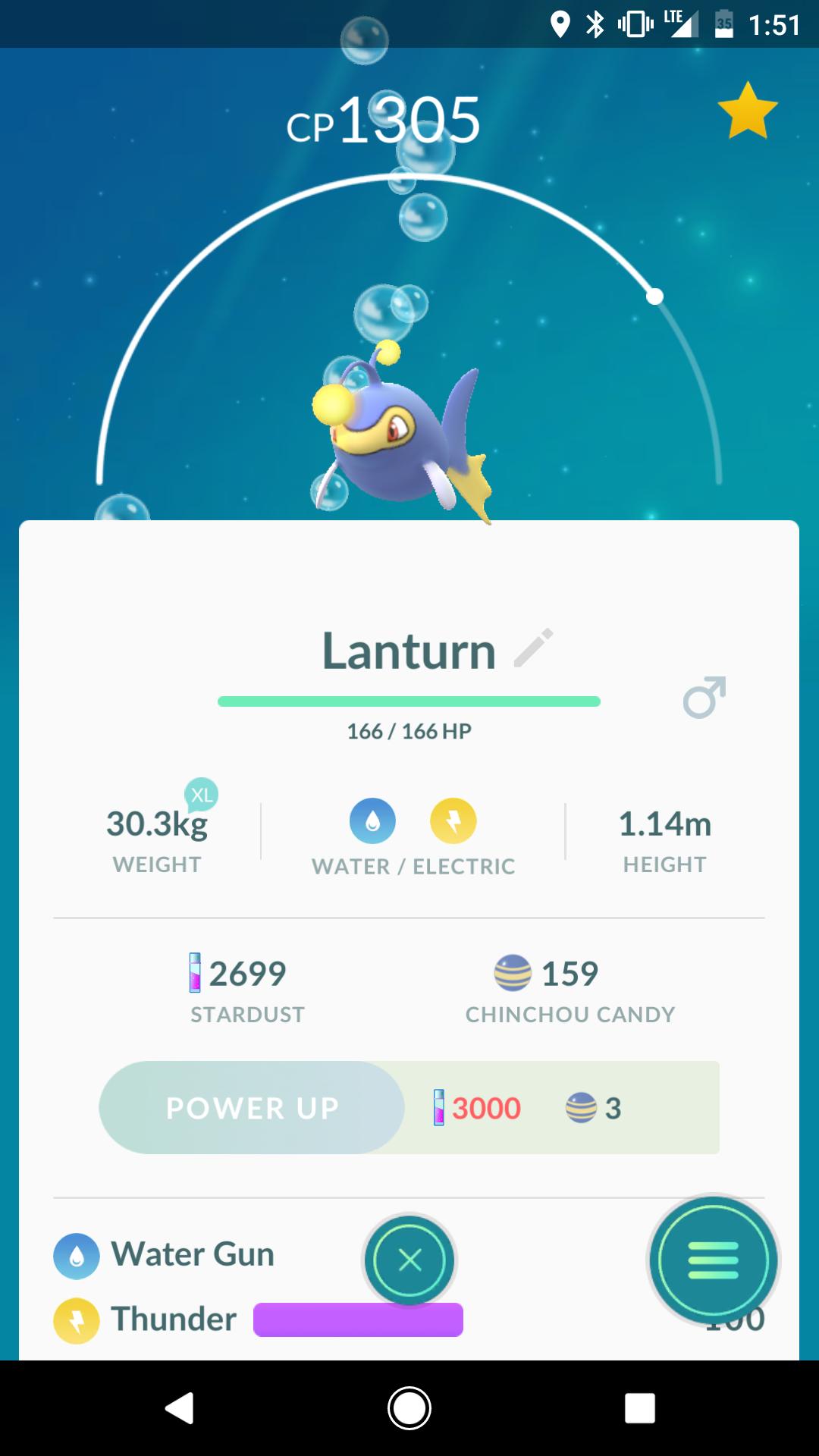 Pokémon GO Moltres Raid Guide