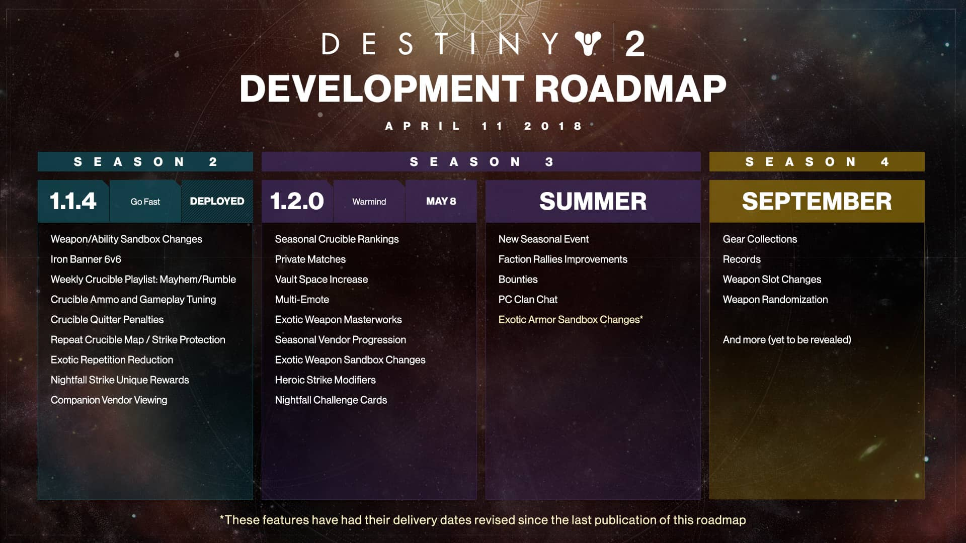 Rumors Were True, Destiny 2 Warmind Expansion Releases On May 8th