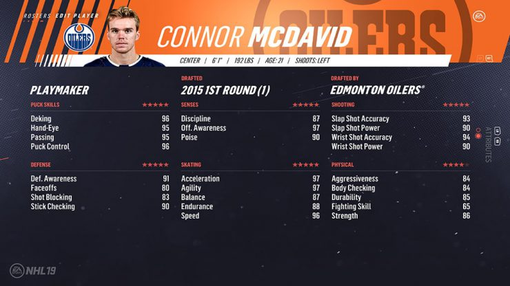 NHL 19 Reveals the Top 50 Players