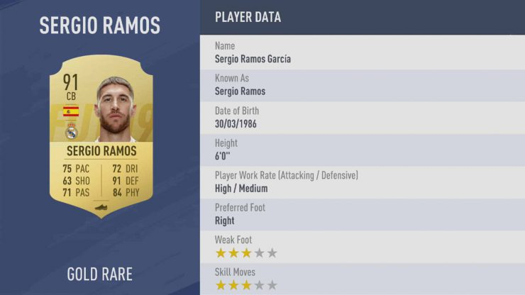 Top Ten Highest Rated & Best FIFA 19 Players