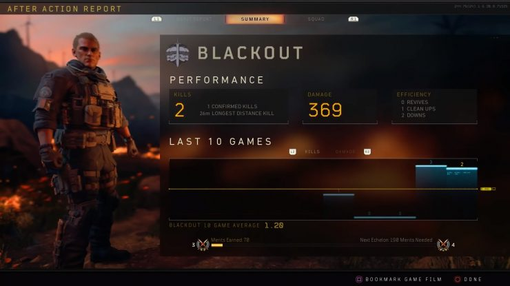 All COD: Blackout Changes From The Beta
