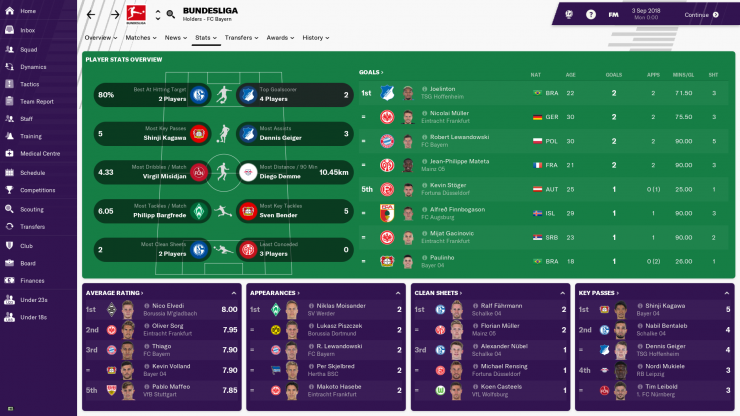 Start Your Legacy in Football Manager 2019 Today