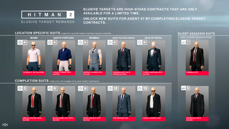 """Hitman 2 Elusive Target #2 – """"The Revolutionary"""" – Available Now"""