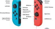 Nintendo Switch Joy-Con Issue Fix