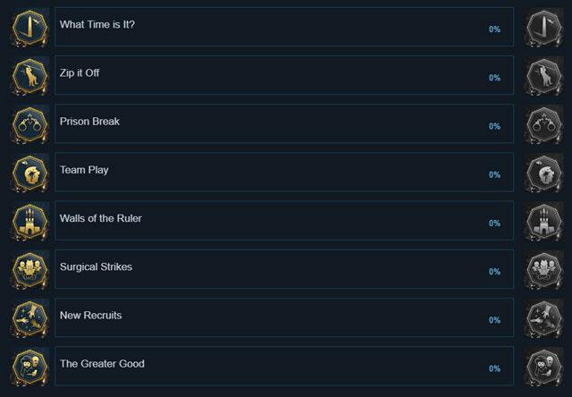 Assassin's Creed Origins DLC Achievements Leaked