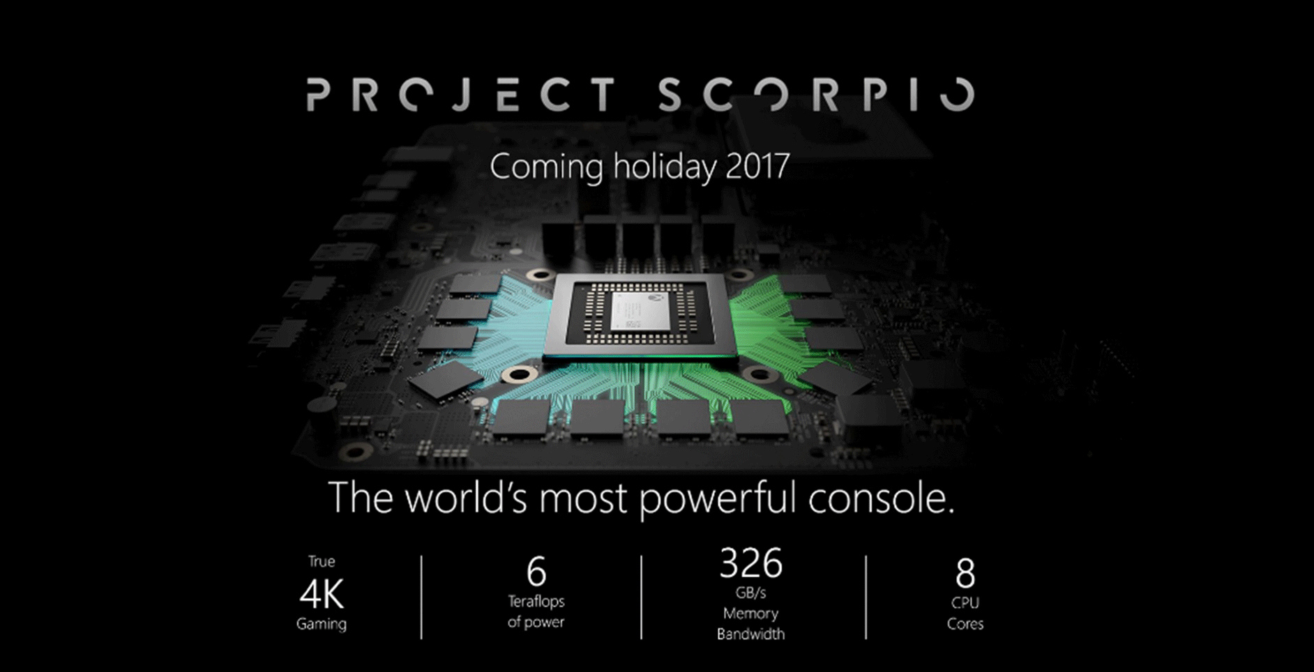 Project Scorpio - Most Powerful Console Ever