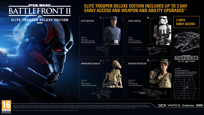 Star Wars: Battlefront II Deluxe Edition Classes