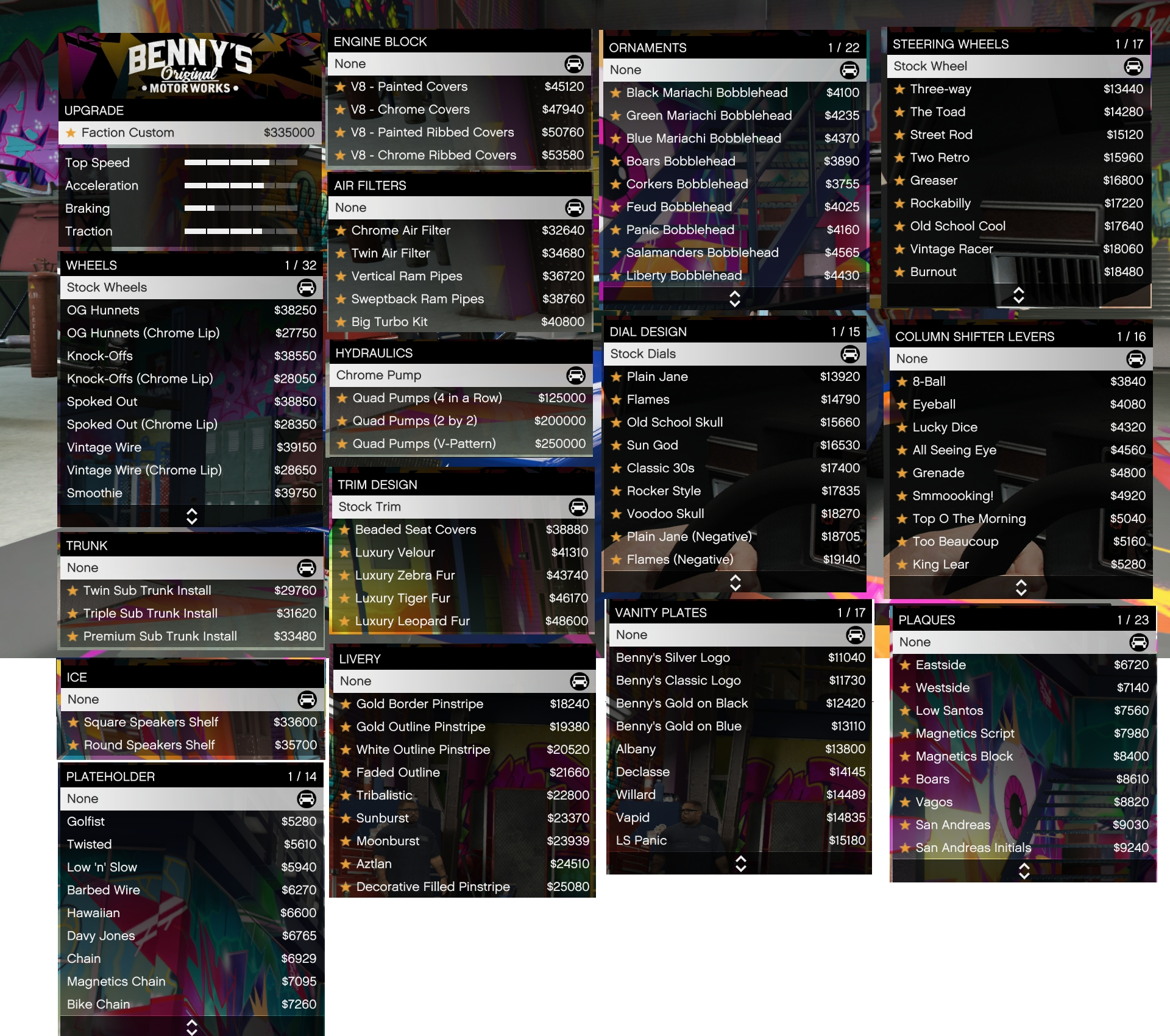 GTA V Patch 1.30 Changelog, Images And Price For New And