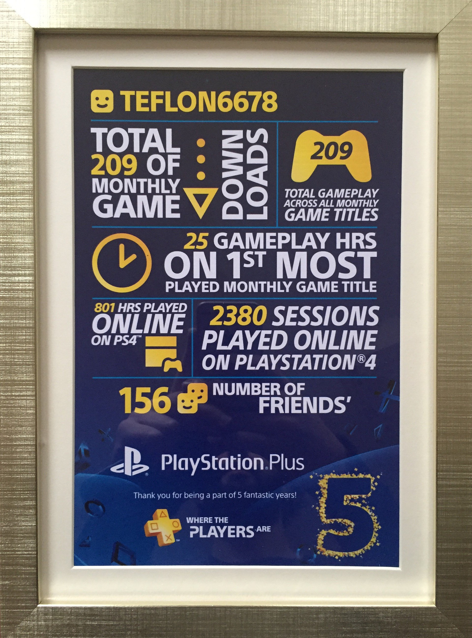 PlayStation Plus Long Time Subscribers Awarded A Framed Poster With