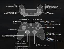 ground-controls-layout-xbox-one.jpeg