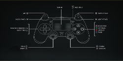 ps4-controls-layout