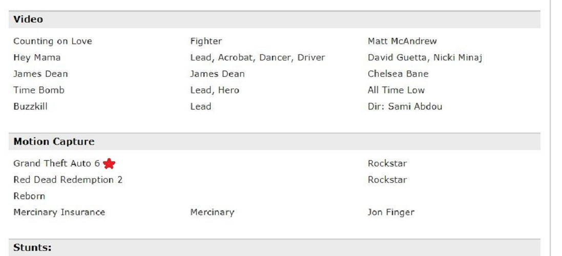 Voice Actor Resume Says He Worked On GTA 6