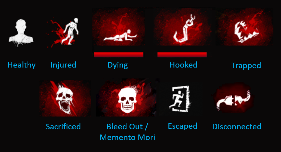 Dead by Daylight Survivors Icon Status Info Guide