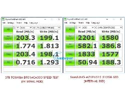 Asus GT51CA SSD Speed Test
