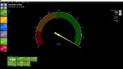 Asus GT51CA Passmark Test