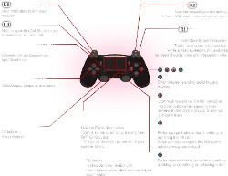 mgsv-pp-Ps4controls_Foot1.jpg