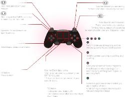mgsv-pp-Ps4controls_Foot2.jpg