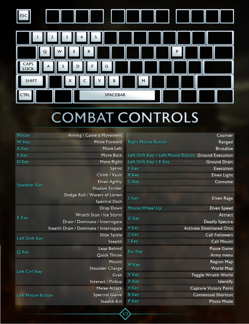 Middle-earth: Shadow of War Combat Keyboard Controls