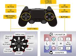 ps4-controller-layout-image-1.jpg