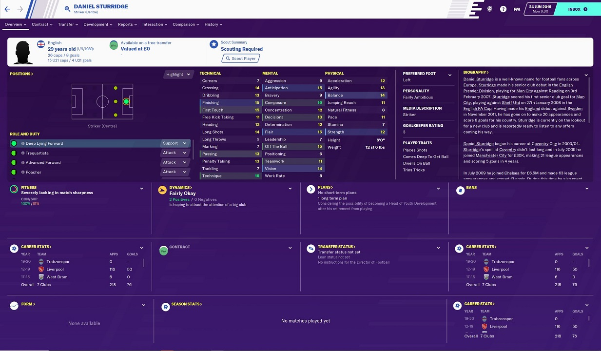 Football Manager 2020 Daniel Sturridge