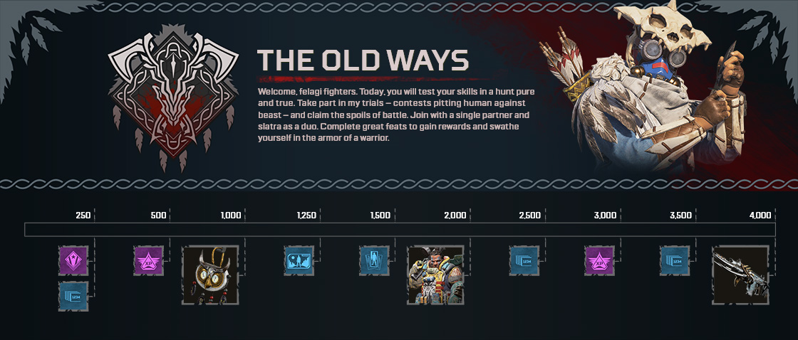 The Old Ways prize track