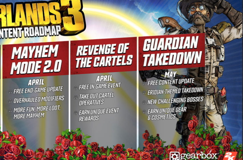 When does the Guardian Takedown update release for Borderlands 3?