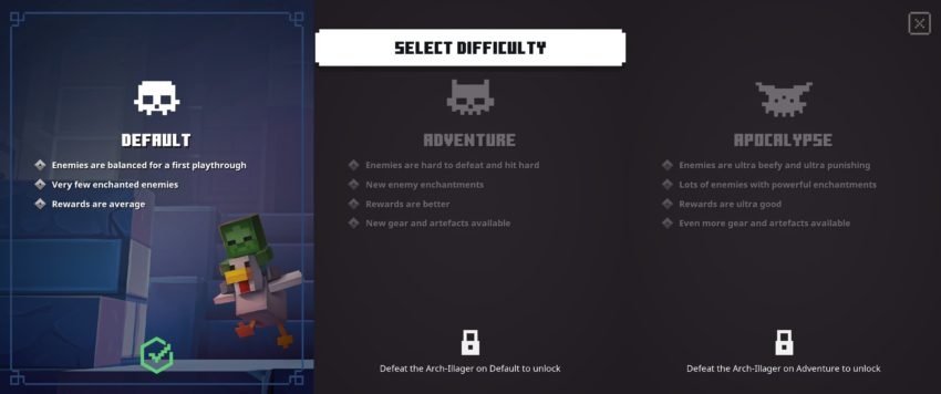 Overall difficulty