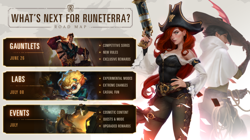 Legends of Runeterra summer 2020 roadmap