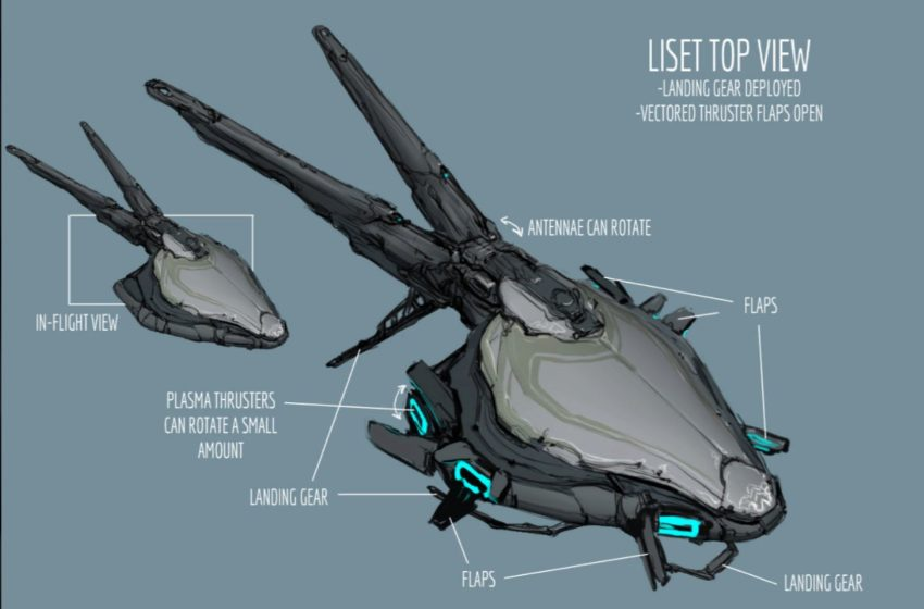 How to get the Landing Craft Foundry Segment in Warframe