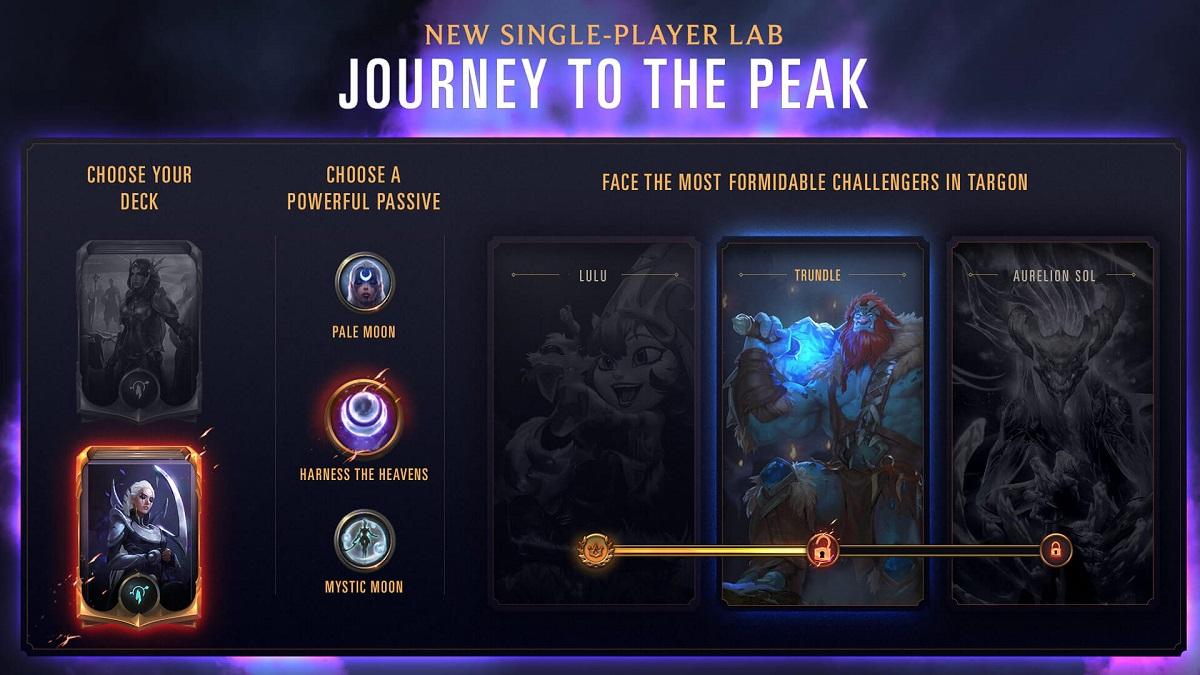 Legends of Runeterra 1.11 update patch notes