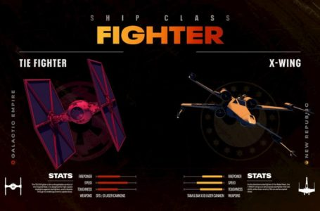 The best fighter loadouts in Star Wars: Squadrons