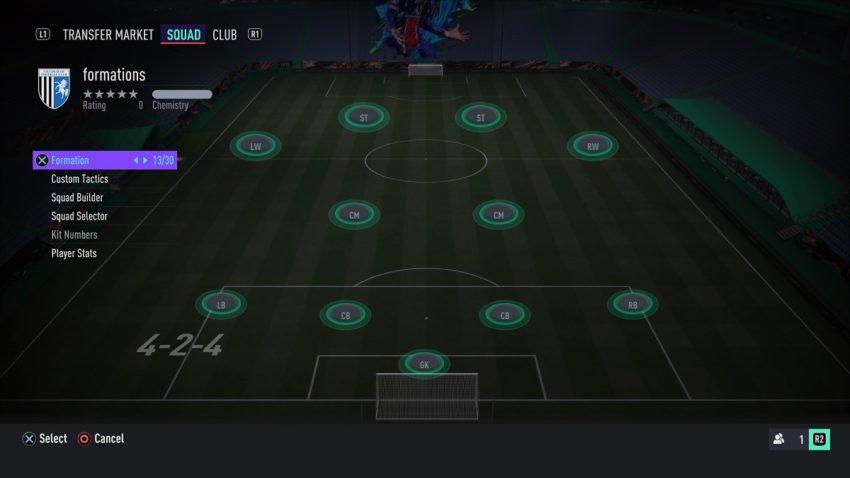 FIFA 21 4-2-4 Formation