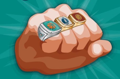 How to earn championship rings in BitLife
