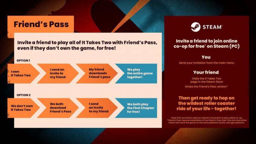 It Takes Two Friend's Pass