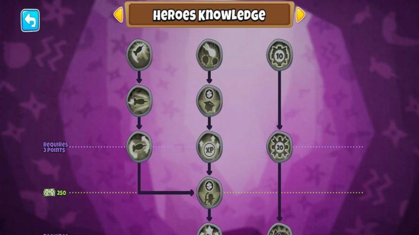 Best Heroes Monkey Knowledge in Bloons TD 6