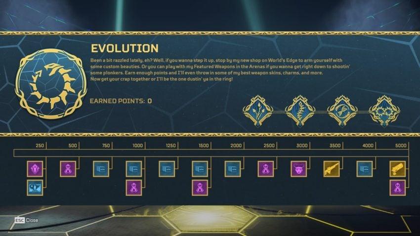 Evolution Prize Tracker