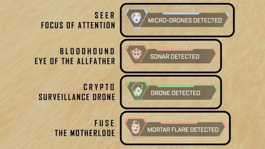 All 4 Detection Alerts