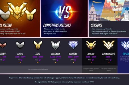 10 reasons you're hard stuck in Overwatch ranked